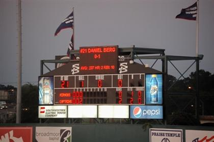 The Scoreboards